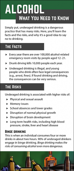 Alcohol - What You Need to Know