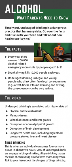 Alcohol - What Parents Need to Know