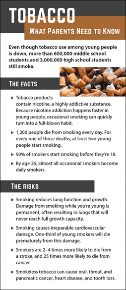 Tobacco - What Parents Need to Know