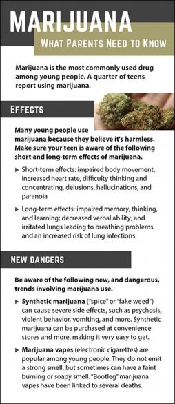 Marijuana - What Parents Need to Know