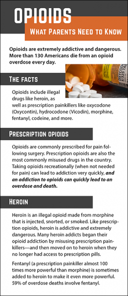 Opioids - What Parents Need to Know