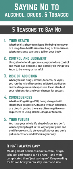 Saying No to Alcohol, Drugs, & Tobacco