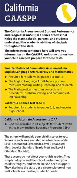 California CAASPP Handout