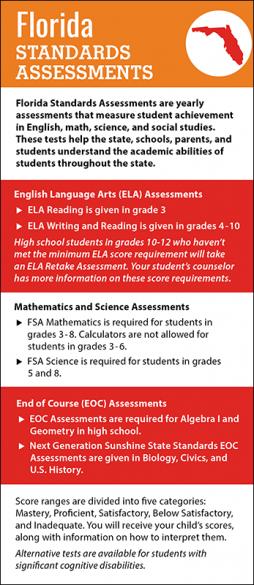 Florida Standards Assessments Handout