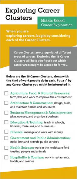Exploring Career Clusters