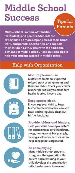 Middle School Success Tips for Parents Rack Card Handout