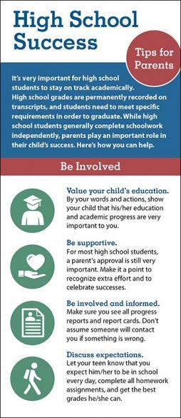 High School Success Tips for Parents Rack Card Handout