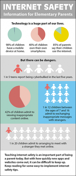 Internet Safety Information for Elementary Parents Rack Card Handout