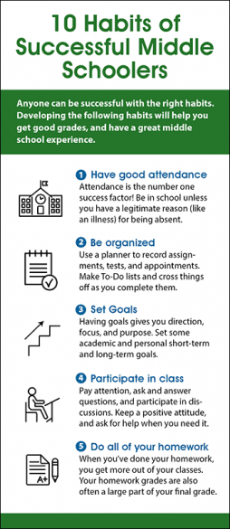 10 Habits of Successful Middle Schoolers Rack Card Handout