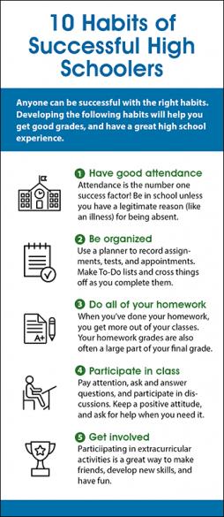 10 Habits of Successful High Schools Rack Card Handout