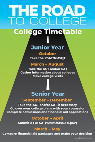 The Road to College Poster