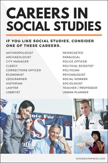 Careers in Social Studies Poster