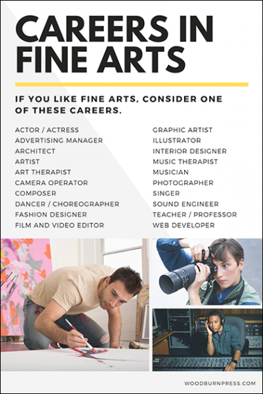 Careers in Fine Arts