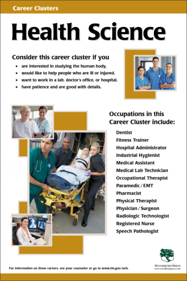 Career Clusters - Health Science Poster