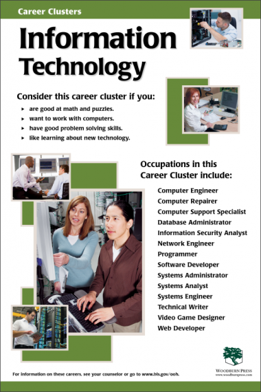 Career Clusters - Information Technology Poster