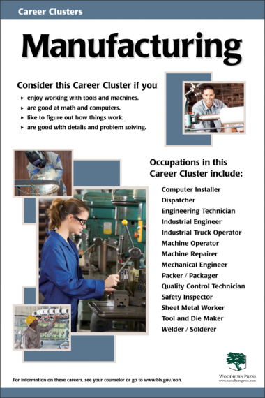 Career Clusters - Manufacturing Poster