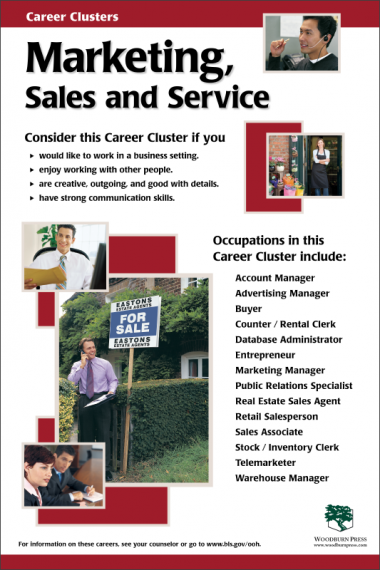 Career Clusters - Marketing, Sales and Service Poster