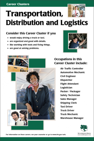 Career Clusters - Transportation, Distribution and Logistics Poster