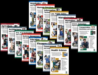 Career Cluster Poster Package
