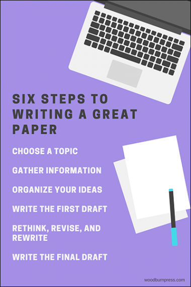Writing a Great Paper Poster