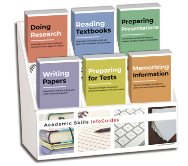 Academic Skills InfoGuide Display Package