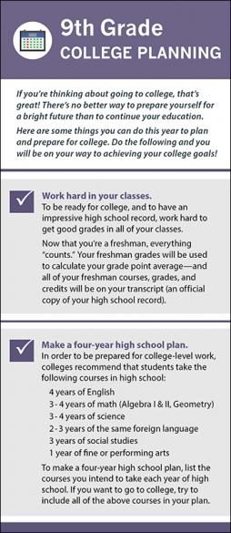 9th Grade College Planning Rack Card Handout