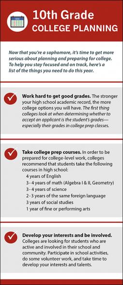 10th Grade College Planning