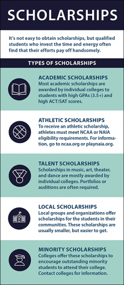 Scholarships Rack Card Handout