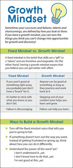 Growth Mindset Rack Card Handout