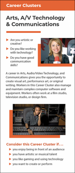 Career Clusters - Arts, A/V Technology & Communications Rack Card Handout