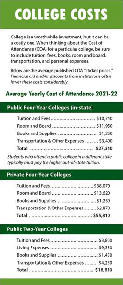 College Costs Rack Card Handout