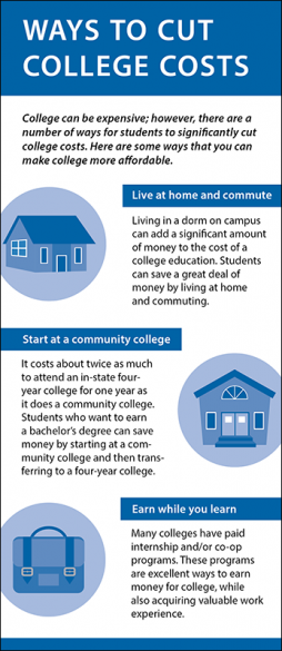 Ways to Cut College Costs Rack Card Handout