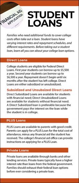 Student Loans Rack Card Handout