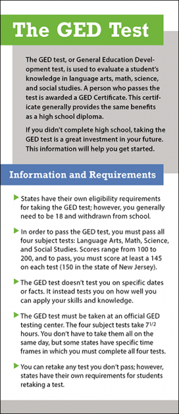 The GED Test Rack Card Handout
