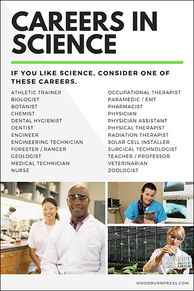 Careers In Science Poster