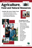 Career Clusters - Agriculture, Food and Natural Resources Poster